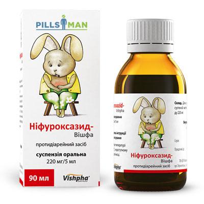 Фото препарата Нифуроксазид