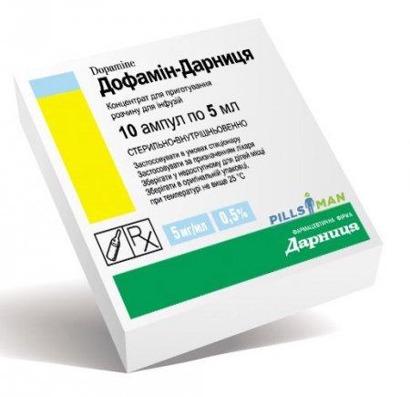 Фото препарата Дофамин