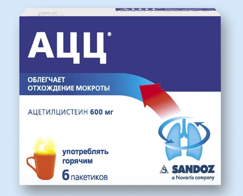 Совместимость препарата ацц с алкоголем